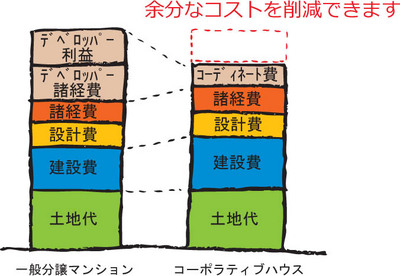 coop-grafh.jpg
