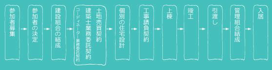 coop-schedule4.jpg