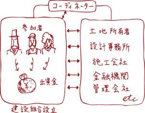 coop-sistem.jpg