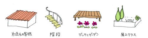 skip-floor-tokucyo.jpg